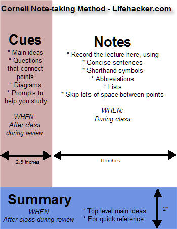 Cornell Notes | Ms. Sweeney's Weblog