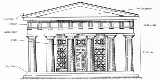 parts of a Greek temple
