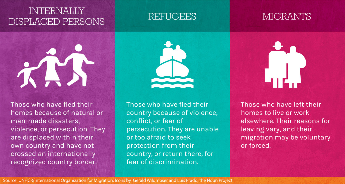 concern-refugees-definitions-c-1180x632